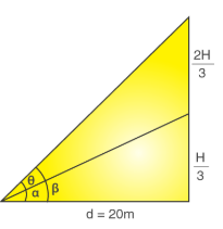 Height and Distance Example 1