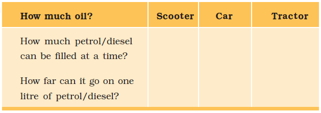 NCERT Answers for Class 5 EVS Chapter 12 - Image 3