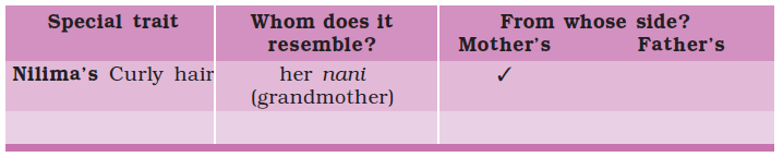 NCERT Answers for Class 5 EVS Chapter 21 - Image 3