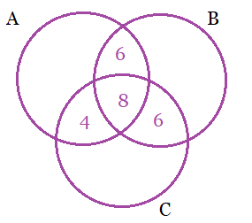 NCERT Solutions for Class 11 Chapter 1 Miscallenous Ex Image 2