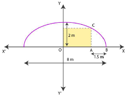 NCERT Solutions for Class 11 Maths Chapter 11 – Conic Sections image - 4