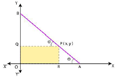 NCERT Solutions for Class 11 Maths Chapter 11 – Conic Sections image - 5