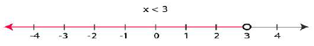 NCERT Solutions for Class 11 Maths Chapter 6 Linear Inequalities Image 13