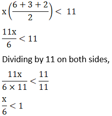 NCERT Solutions for Class 11 Maths Chapter 6 Linear Inequalities Image 2