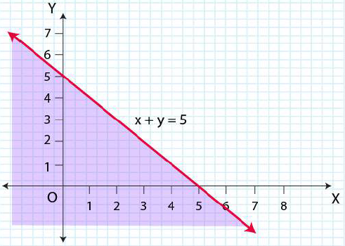 NCERT Solutions for Class 11 Maths Chapter 6 Linear Inequalities Image 22