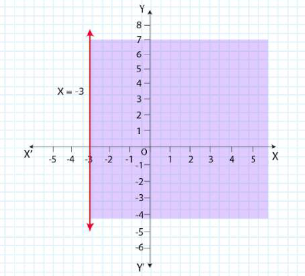 NCERT Solutions for Class 11 Maths Chapter 6 Linear Inequalities Image 31