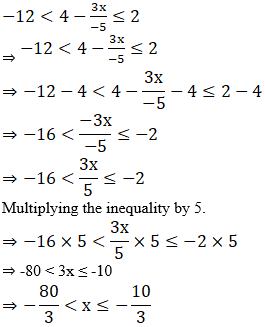NCERT Solutions for Class 11 Maths Chapter 6 Linear Inequalities Image 50