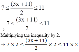 NCERT Solutions for Class 11 Maths Chapter 6 Linear Inequalities Image 51