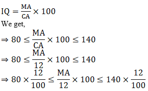 NCERT Solutions for Class 11 Maths Chapter 6 Linear Inequalities Image 60