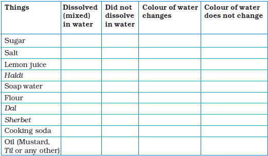 NCERT Solutions for Class 4 Chapter 13 Image 3