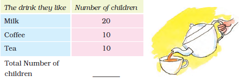 NCERT Solutions for Class 4 Chapter 14 Image 20