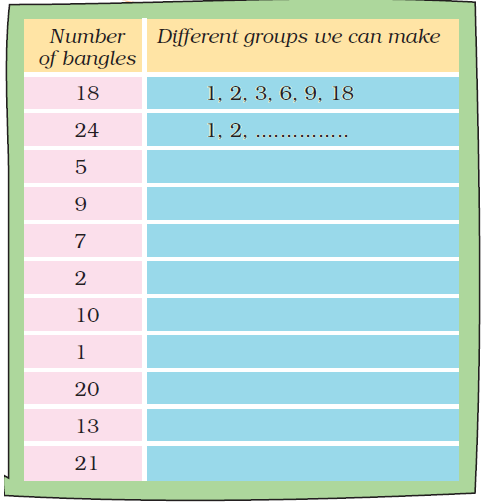 NCERT Solutions for Class 5 Maths Chapter 6 image 13