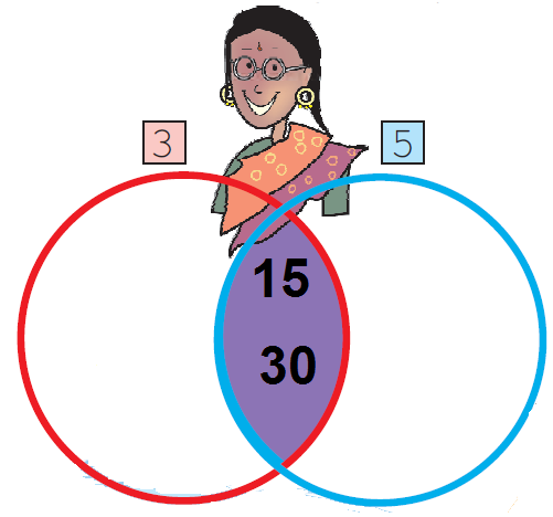 NCERT Solutions for Class 5 Maths Chapter 6 image 5