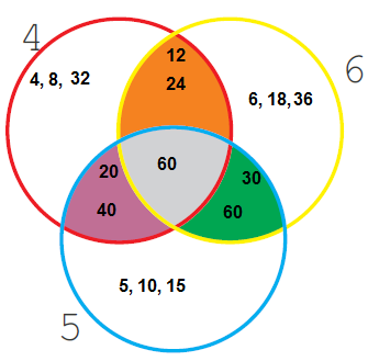 NCERT Solutions for Class 5 Maths Chapter 6 image 7