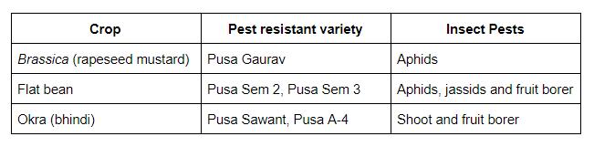 Pest-resistant varieties of crops