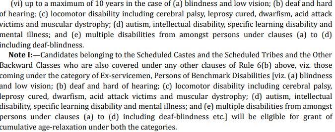 UPSC Eligibility 2020 - Physically handicapped
