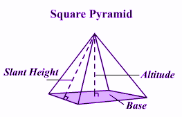 Right Square pyramid