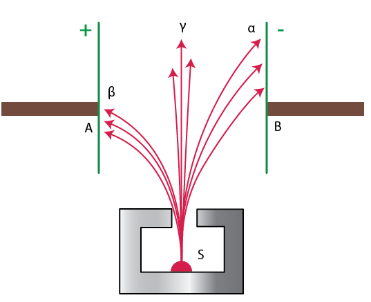 Selina Solutions Concise Physics Class 10 Chapter 12 - 14