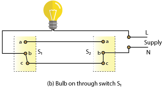 Selina Solutions Concise Physics Class 10 Chapter 9 - 10