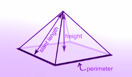 Square Pyramid Definition, Formula and Examples