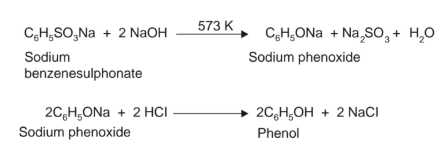 Synthesis of Phenols From Sulphonic Acids