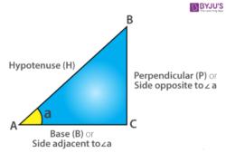 Trigonometric Equations and Identities