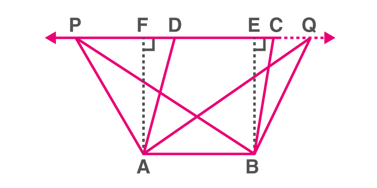 Areas Of Parallelograms And Triangles Class 9-2