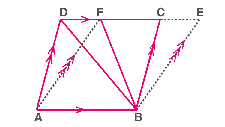 Areas Of Parallelograms And Triangles Class 9-5