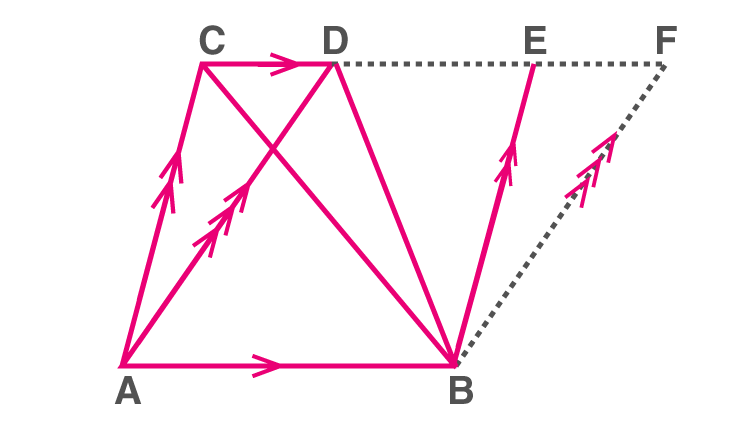 Areas Of Parallelograms And Triangles Class 9-6