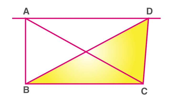 Areas Of Parallelograms And Triangles Class 9-7