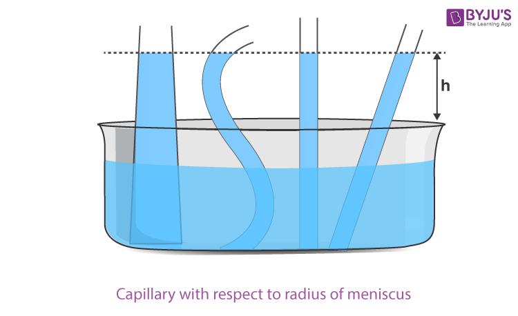 Capillary With Respect To Radius Of Meniscus
