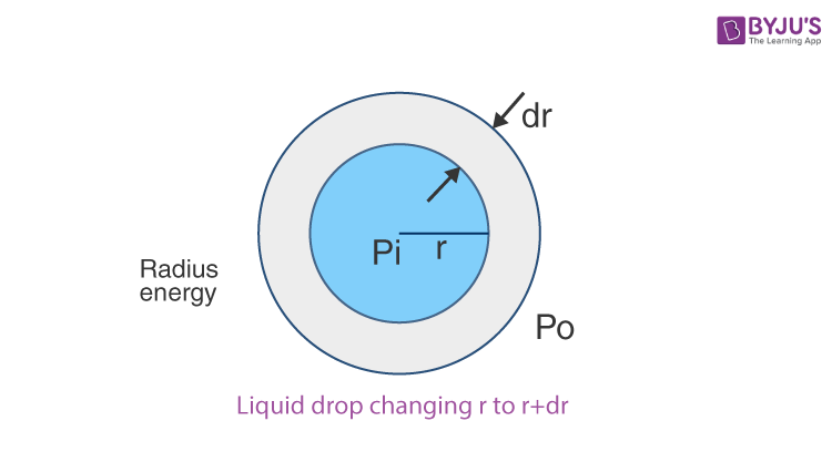 Liquid Drop Changing r To r+dr