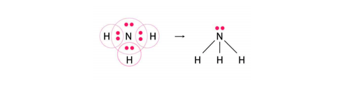 Carbon-and-Its-Compounds-8