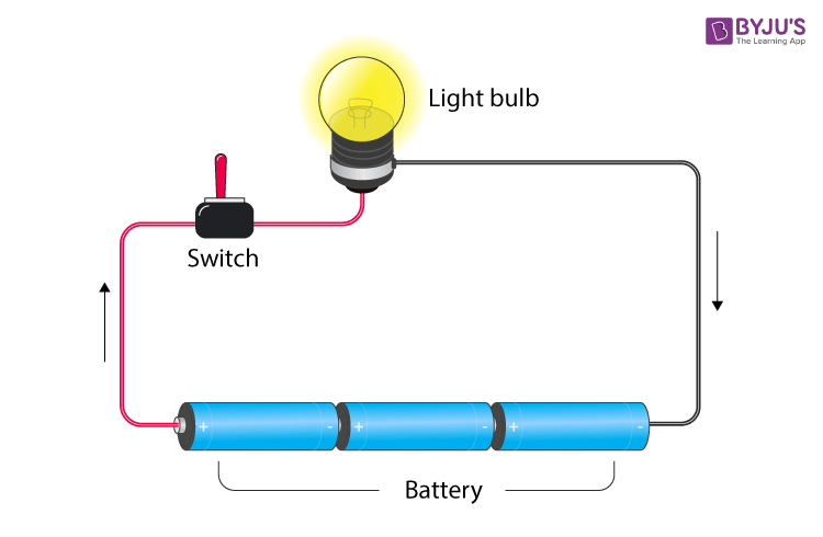 Chemical Effects of Electric Current n 1