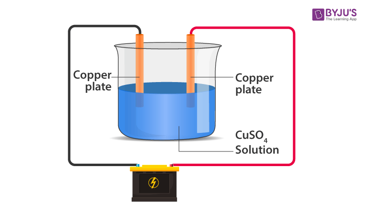 Chemical Effects of Electric Current n 3