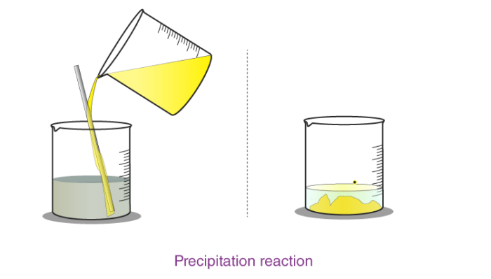 Chemical-Reactions-and-Equations-10