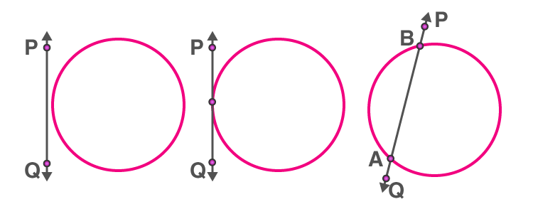 Circles for class 10 -1