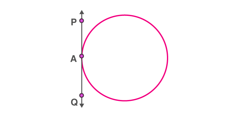 Circles for class 10 -2