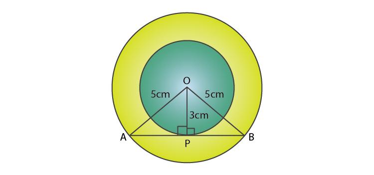 Class 10 Maths chapter 10 Circles 04