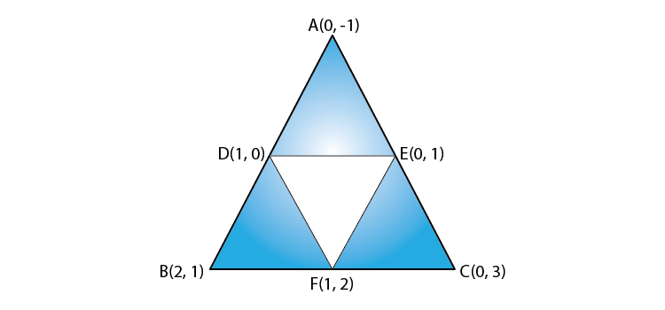 class 10 maths chapter 7 important questions