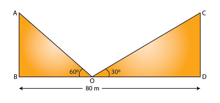 Class 10 Maths Chapter 9 Applications of trigonometry 03