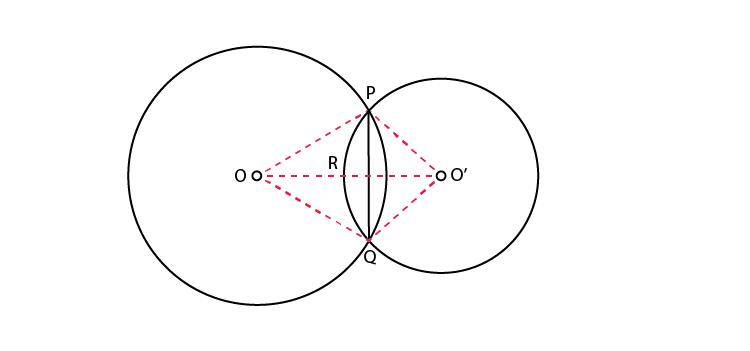Class 9 maths chapter 10 imp.ques.12