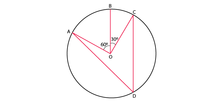Class 9 maths chapter 10 imp.ques.14
