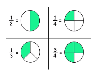 Fractions-2