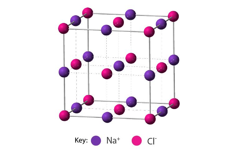 Metals and Non Metals 07