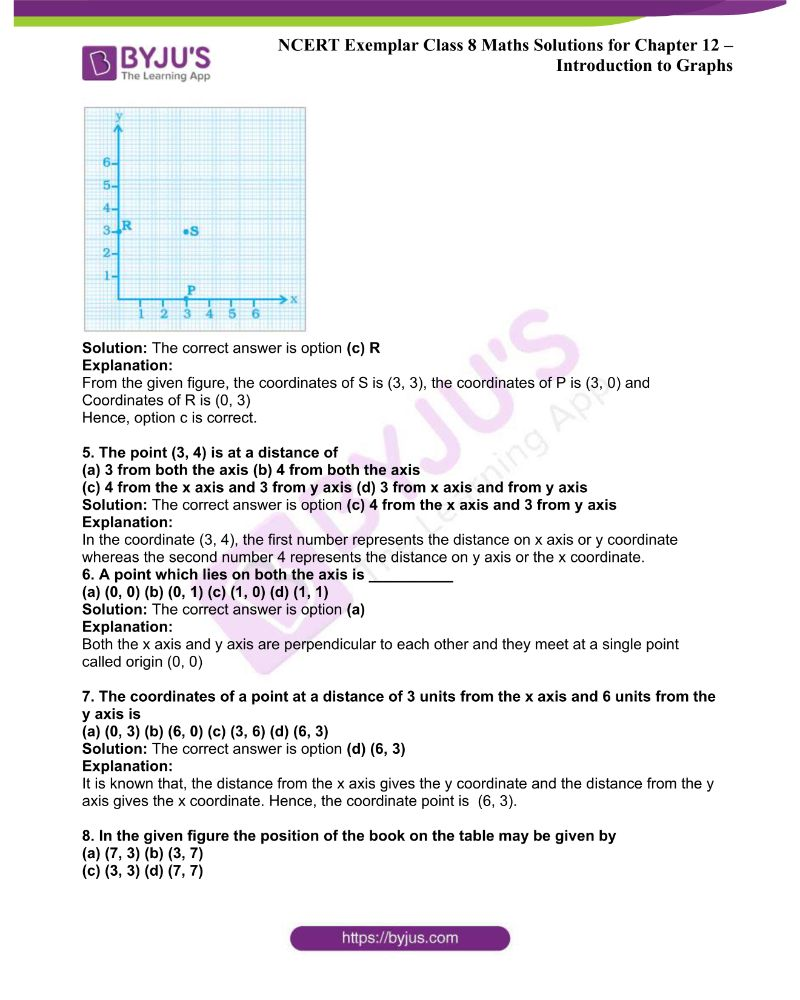 NCERT Exemplar Class 8 Maths Solutions Chapter 12 1
