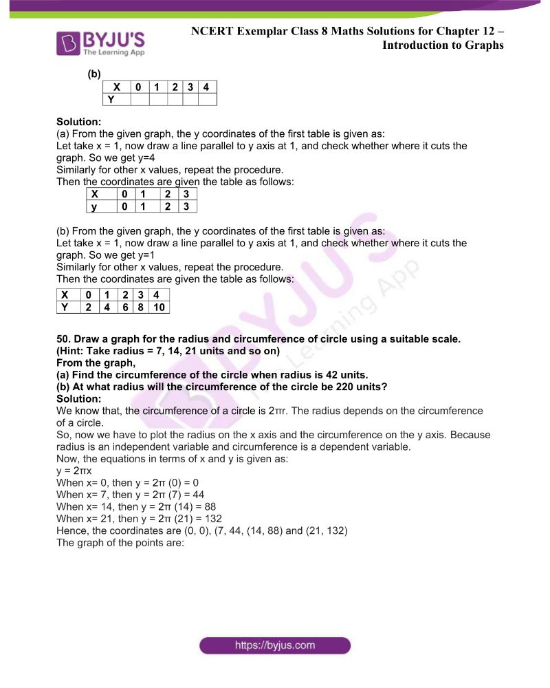 NCERT Exemplar Class 8 Maths Solutions Chapter 12 18