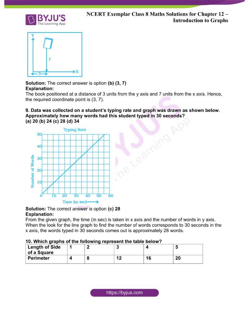 NCERT Exemplar Class 8 Maths Solutions Chapter 12 2