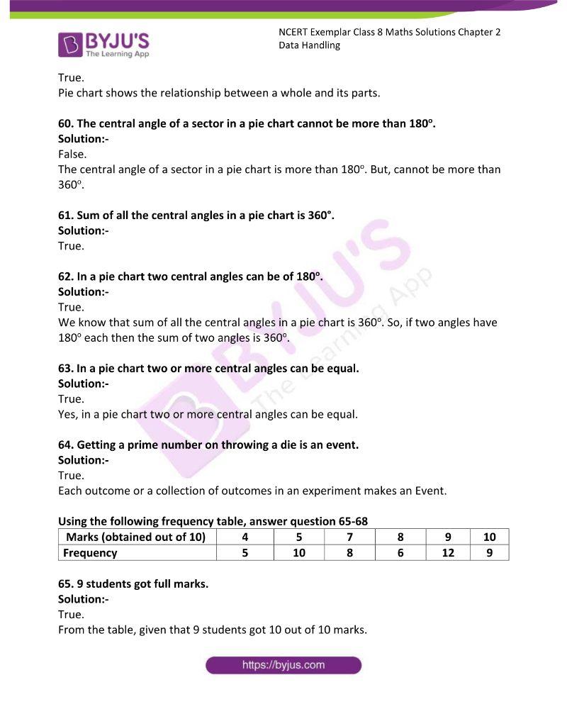NCERT Exemplar Class 8 Maths Solutions Chapter 2 Data Handling 13