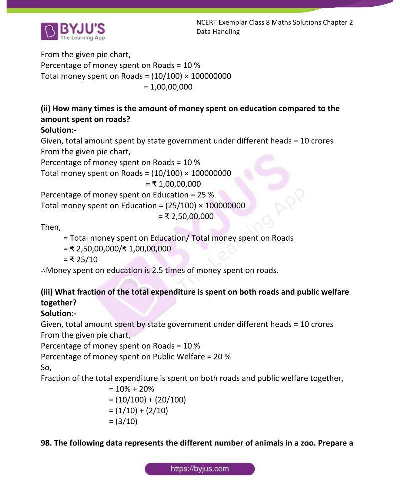 NCERT Exemplar Class 8 Maths Solutions Chapter 2 Data Handling 29